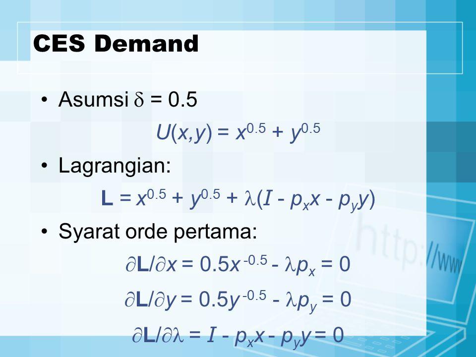 CES Demand Asumsi  = 0.5 U(x,y) = x0.5 + y0.5 Lagrangian: