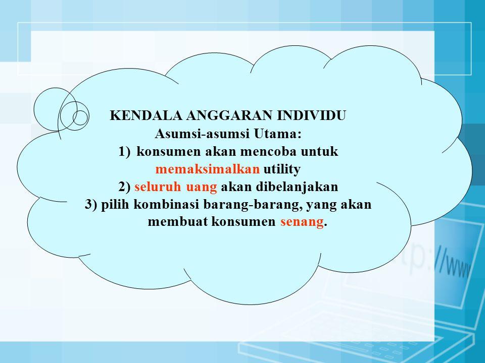 KENDALA ANGGARAN INDIVIDU Asumsi-asumsi Utama: