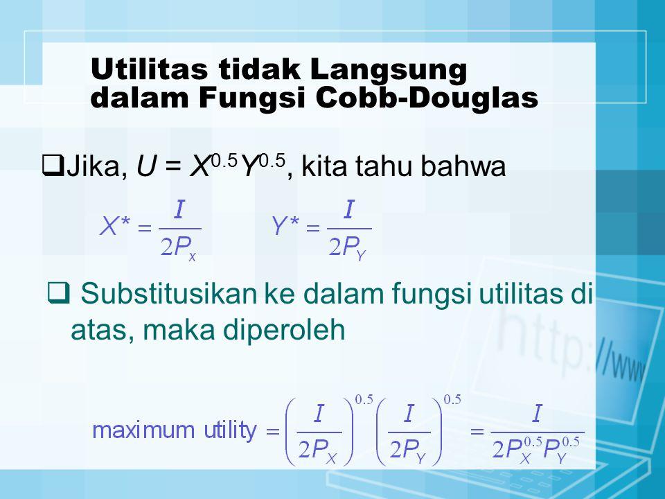 Utilitas tidak Langsung dalam Fungsi Cobb-Douglas