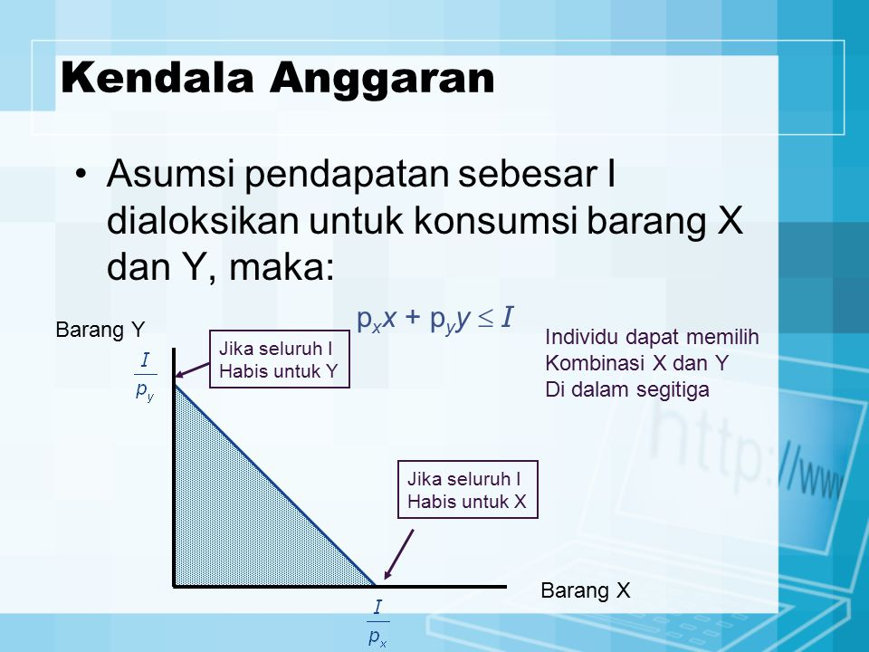Kendala Anggaran Asumsi pendapatan sebesar I dialoksikan untuk konsumsi barang X dan Y, maka: pxx + pyy  I.