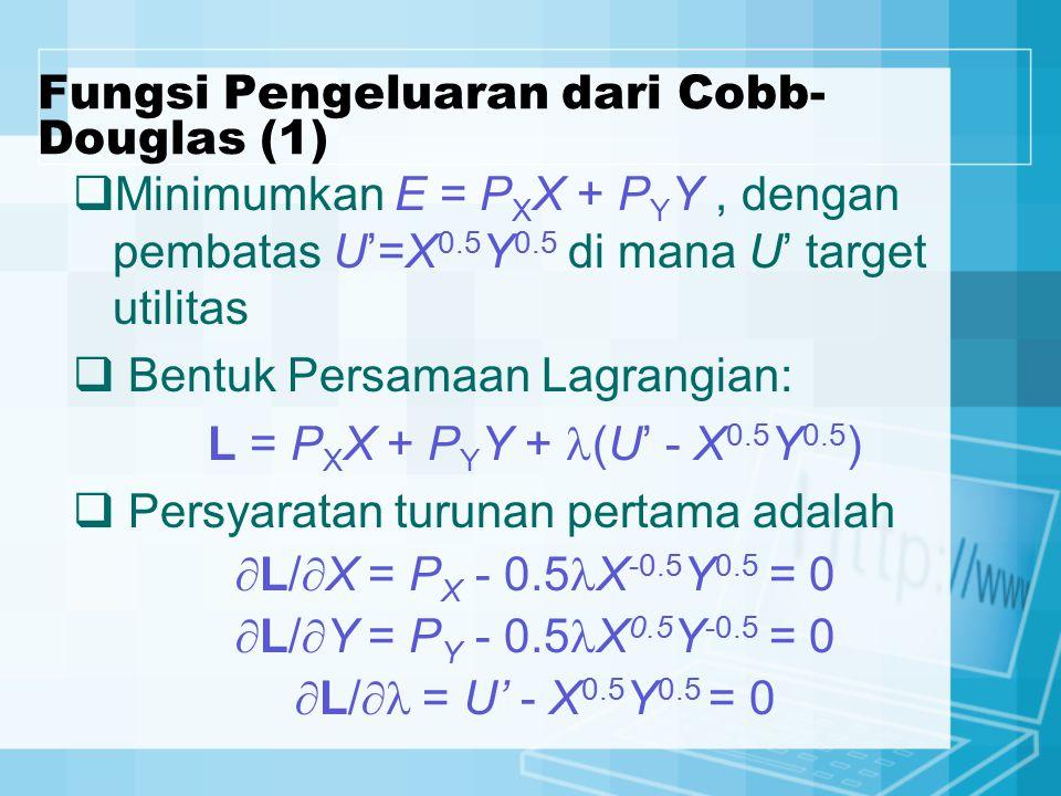 Fungsi Pengeluaran dari Cobb-Douglas (1)