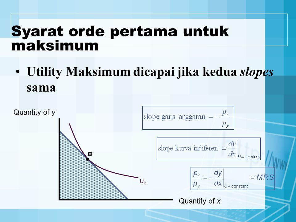 Syarat orde pertama untuk maksimum