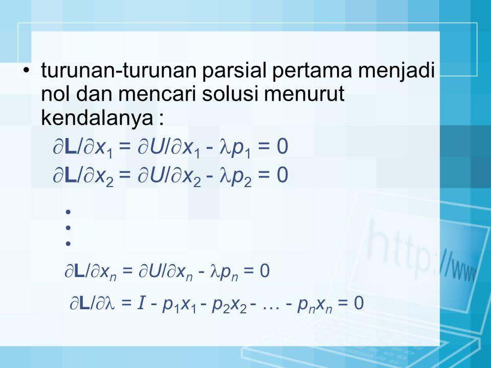 turunan-turunan parsial pertama menjadi nol dan mencari solusi menurut kendalanya :