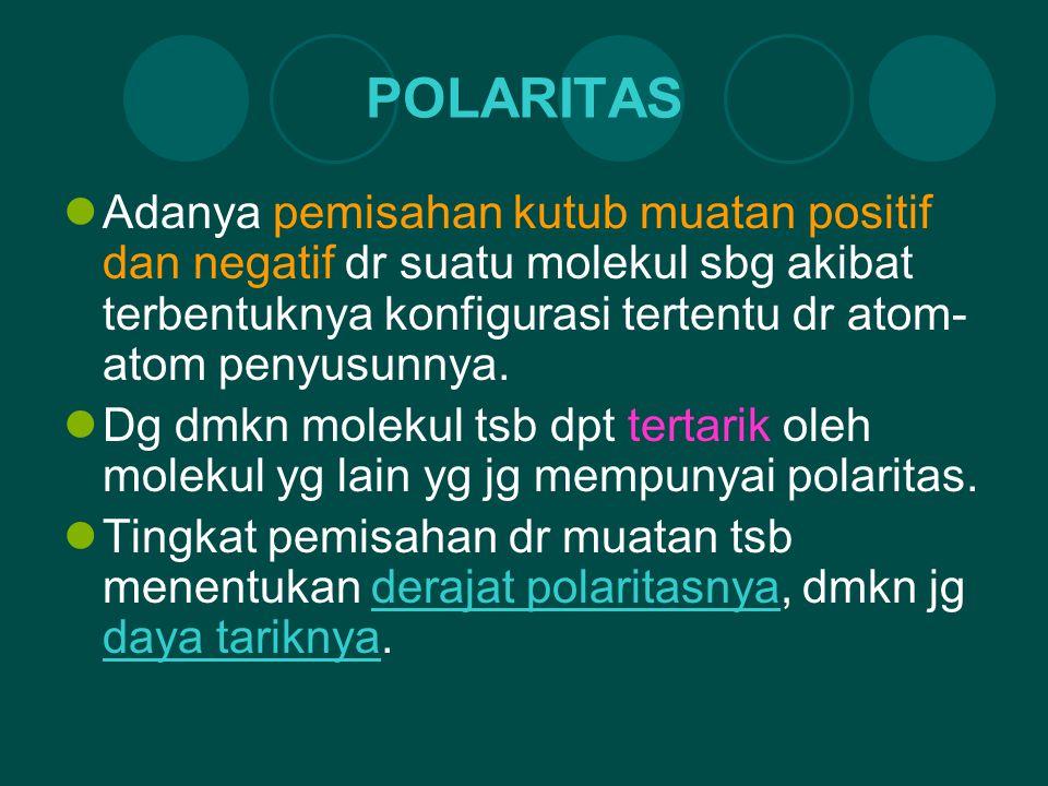POLARITAS Adanya pemisahan kutub muatan positif dan negatif dr suatu molekul sbg akibat terbentuknya konfigurasi tertentu dr atom-atom penyusunnya.