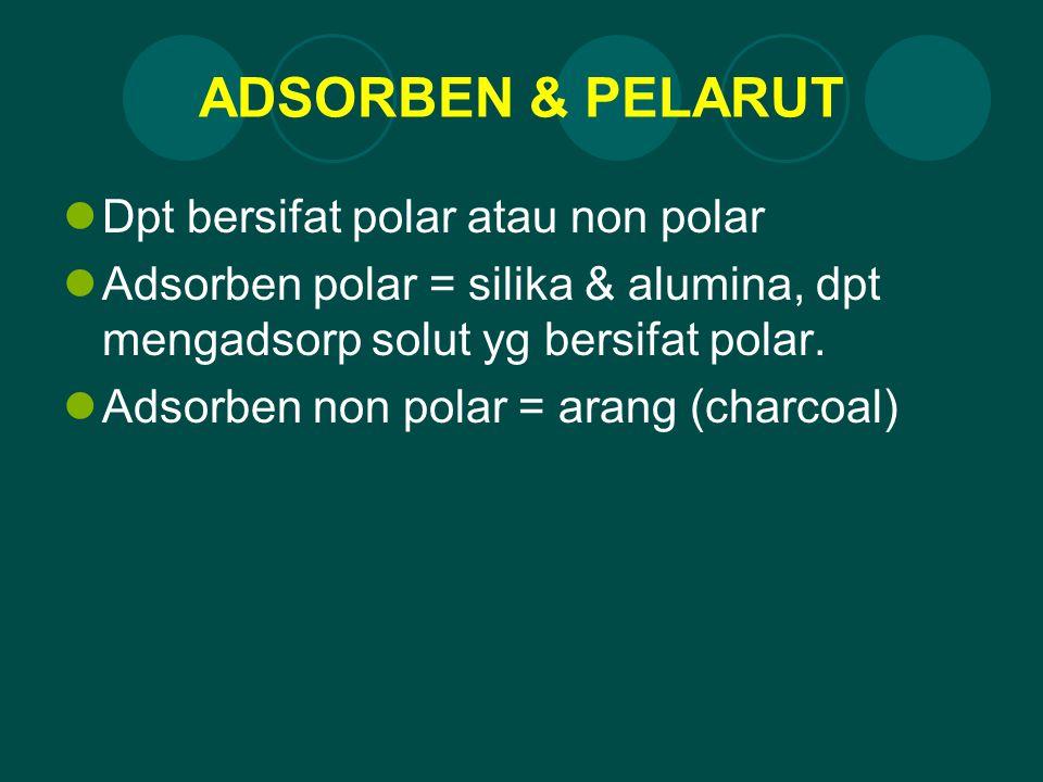 ADSORBEN & PELARUT Dpt bersifat polar atau non polar