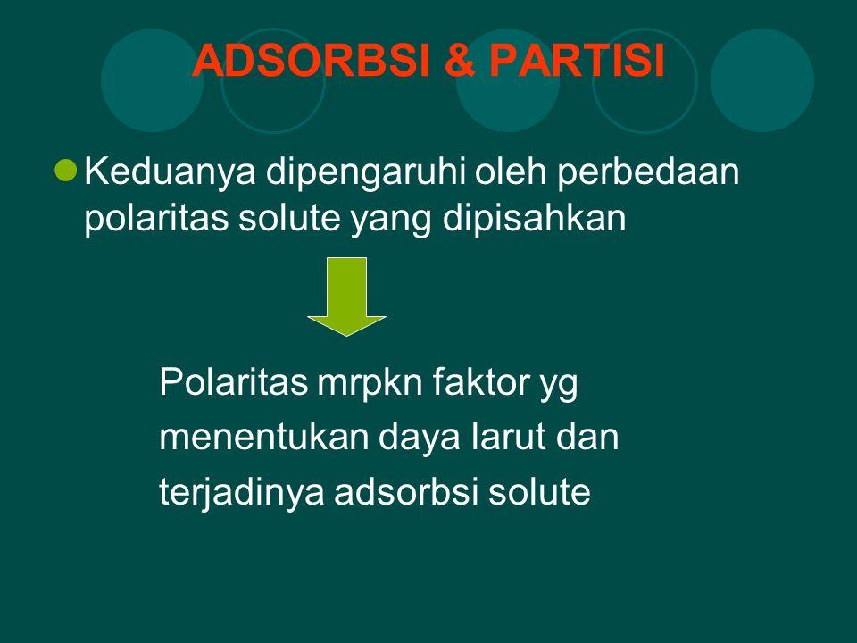 ADSORBSI & PARTISI Keduanya dipengaruhi oleh perbedaan polaritas solute yang dipisahkan. Polaritas mrpkn faktor yg.