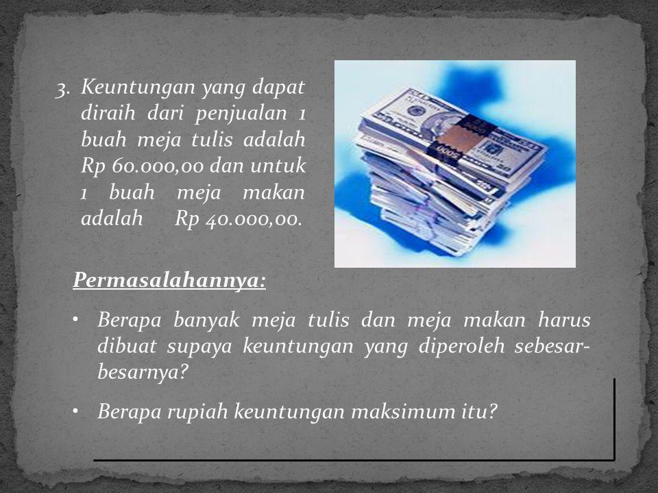 Keuntungan yang dapat diraih dari penjualan 1 buah meja tulis adalah Rp 60.000,00 dan untuk 1 buah meja makan adalah Rp 40.000,00.