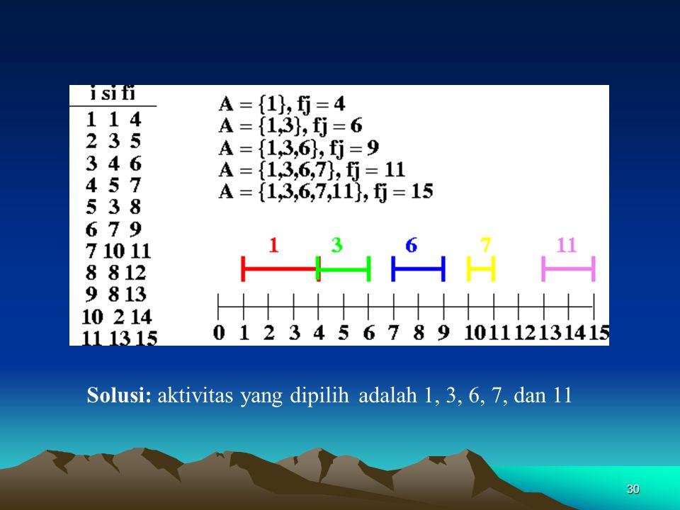 Solusi: aktivitas yang dipilih adalah 1, 3, 6, 7, dan 11