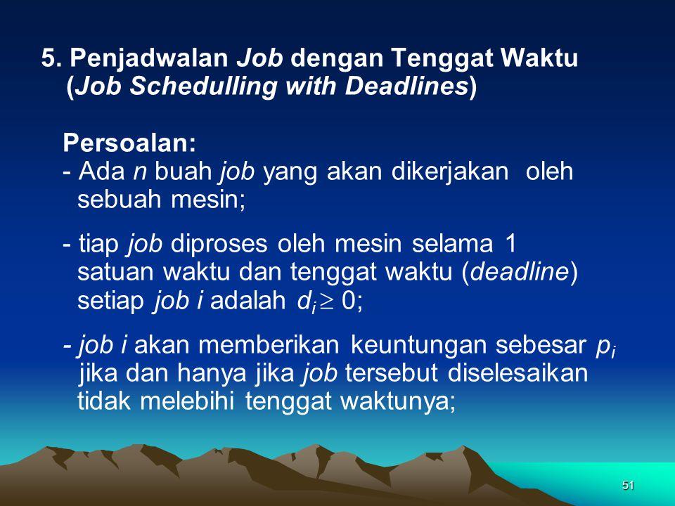 5. Penjadwalan Job dengan Tenggat Waktu (Job Schedulling with Deadlines)