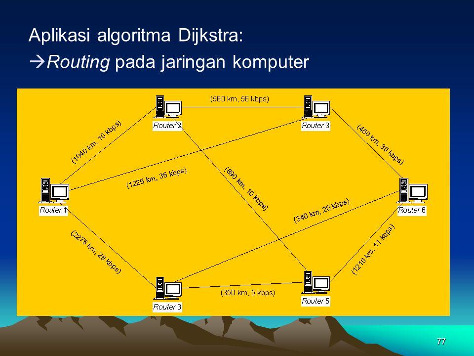 Aplikasi algoritma Dijkstra: