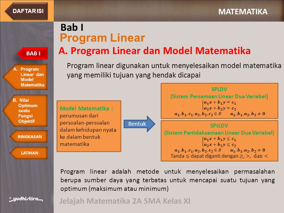 Program Linear Bab I A. Program Linear dan Model Matematika