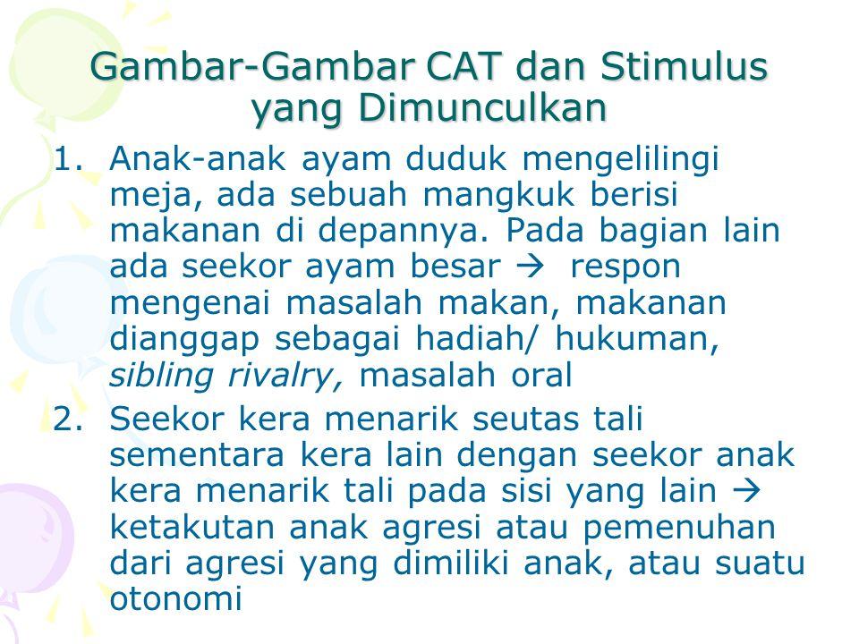 Gambar-Gambar CAT dan Stimulus yang Dimunculkan