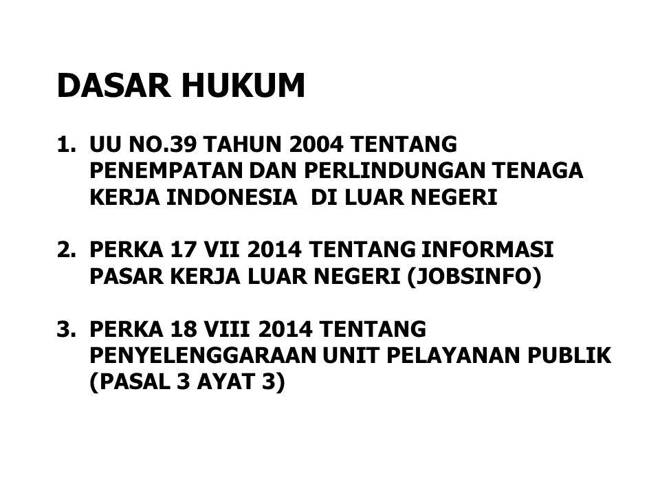 DASAR HUKUM UU NO.39 TAHUN 2004 TENTANG PENEMPATAN DAN PERLINDUNGAN TENAGA KERJA INDONESIA DI LUAR NEGERI.