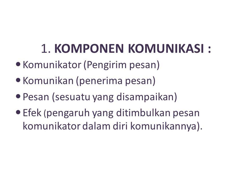 1. KOMPONEN KOMUNIKASI : Komunikator (Pengirim pesan)