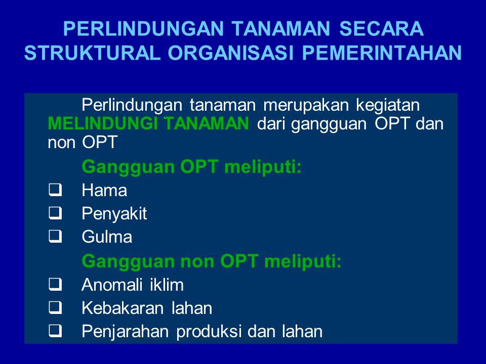 PERLINDUNGAN TANAMAN SECARA STRUKTURAL ORGANISASI PEMERINTAHAN