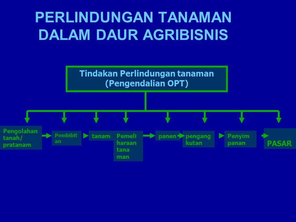 PERLINDUNGAN TANAMAN DALAM DAUR AGRIBISNIS