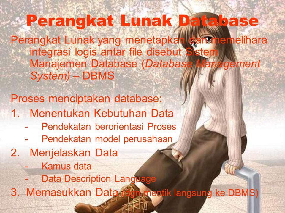 Perangkat Lunak Database