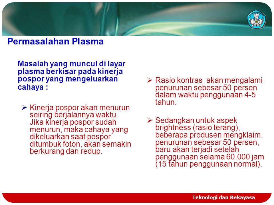 Permasalahan Plasma Masalah yang muncul di layar plasma berkisar pada kinerja pospor yang mengeluarkan cahaya :