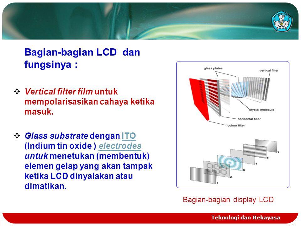 Bagian-bagian display LCD