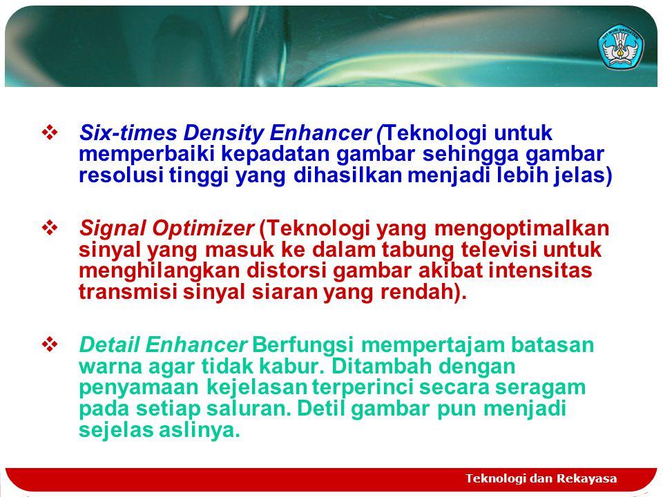 Six-times Density Enhancer (Teknologi untuk memperbaiki kepadatan gambar sehingga gambar resolusi tinggi yang dihasilkan menjadi lebih jelas)