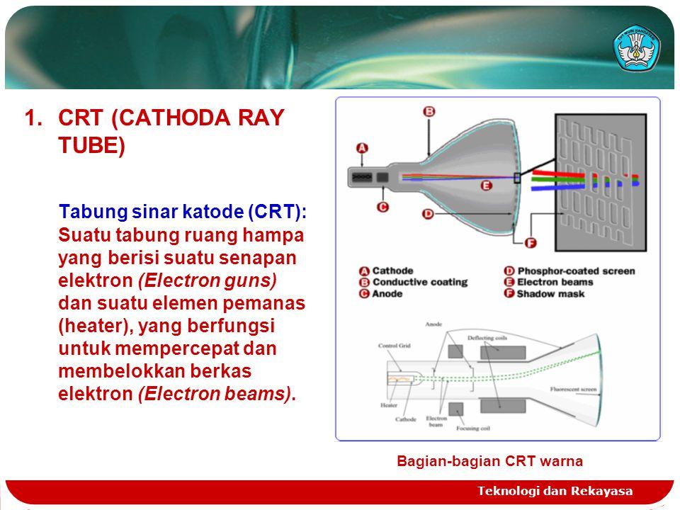 Bagian-bagian CRT warna