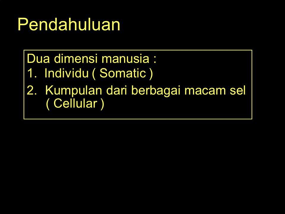 Pendahuluan Dua dimensi manusia : 1. Individu ( Somatic )