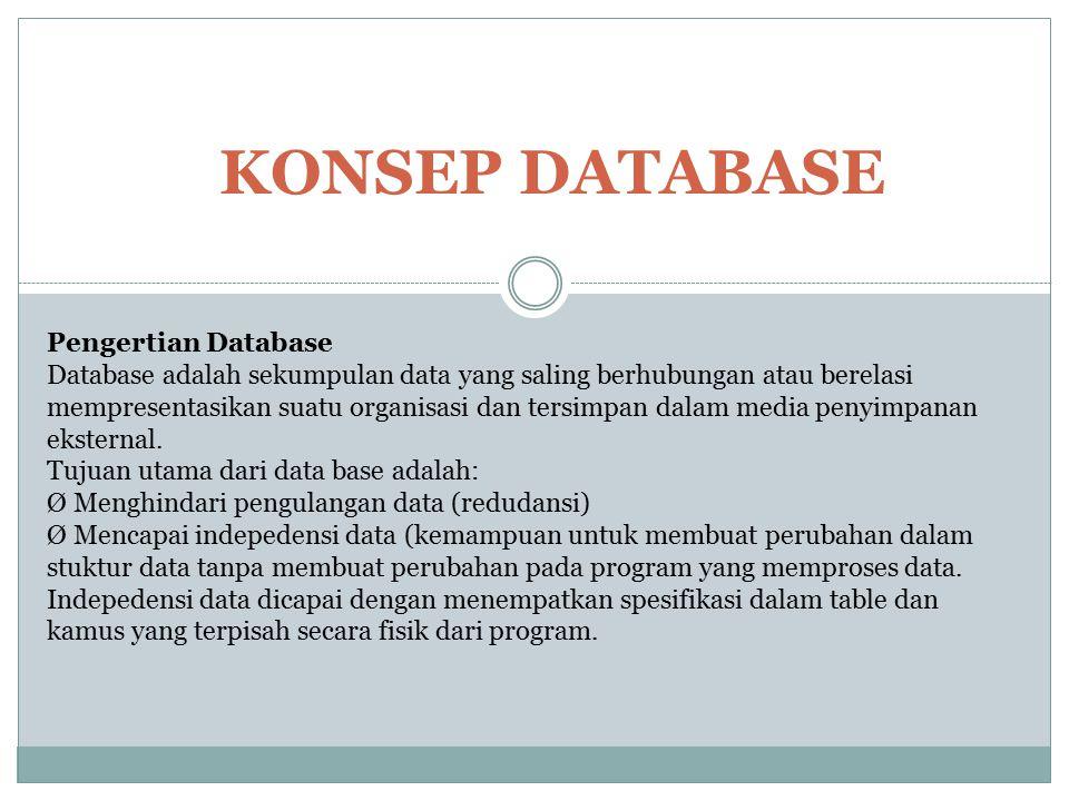 KONSEP DATABASE Pengertian Database