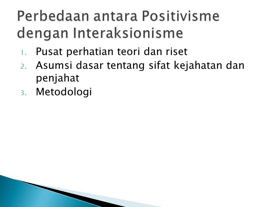Perbedaan antara Positivisme dengan Interaksionisme