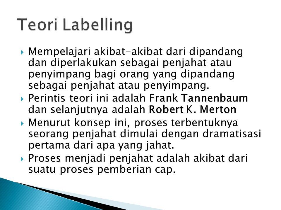 Teori Labelling