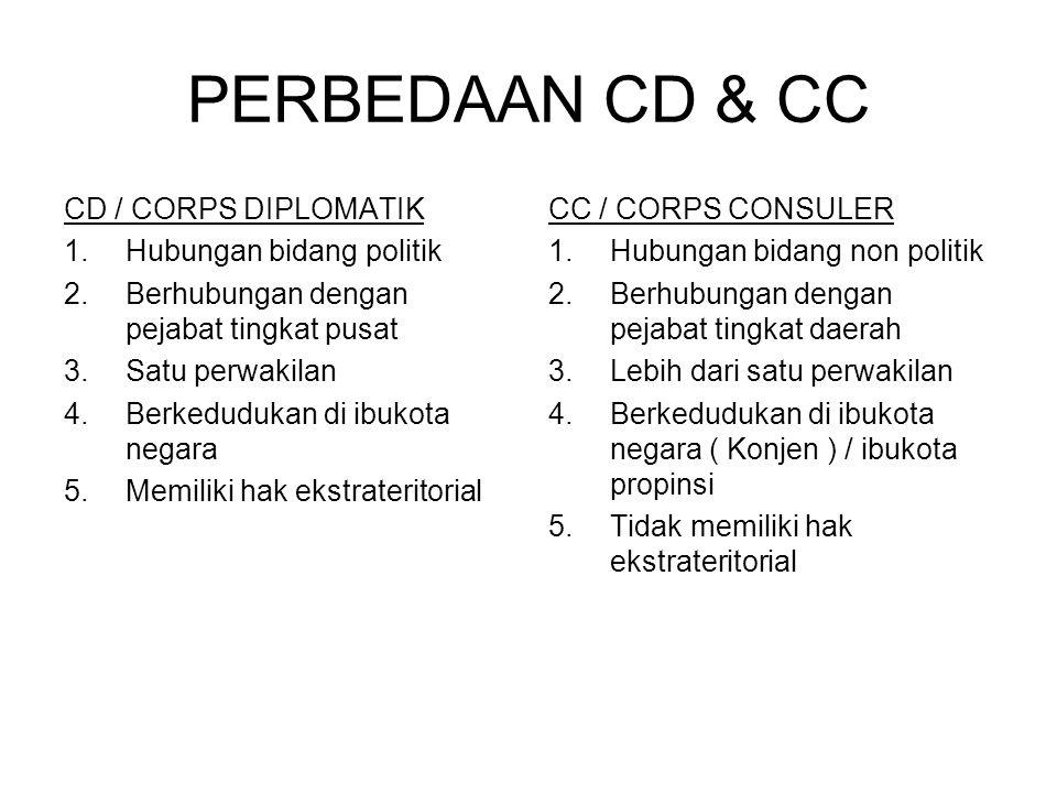 PERBEDAAN CD & CC CD / CORPS DIPLOMATIK Hubungan bidang politik