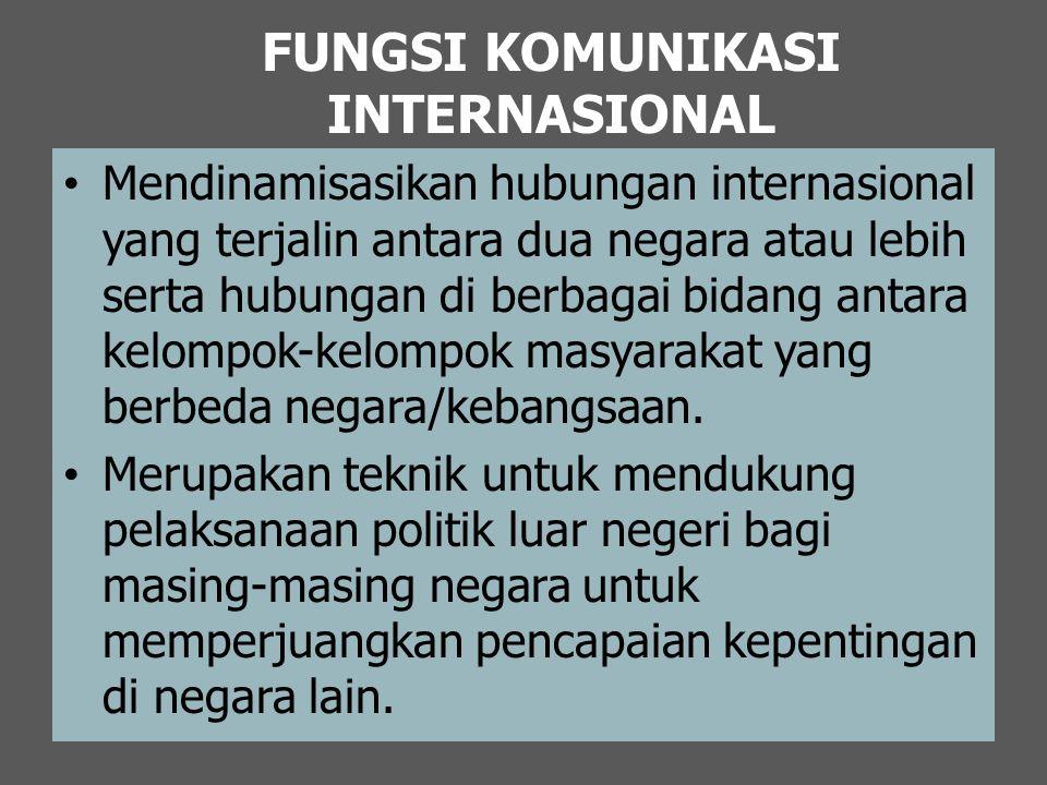 FUNGSI KOMUNIKASI INTERNASIONAL