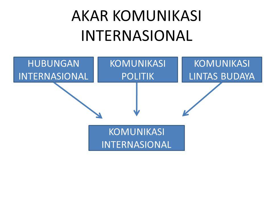 AKAR KOMUNIKASI INTERNASIONAL
