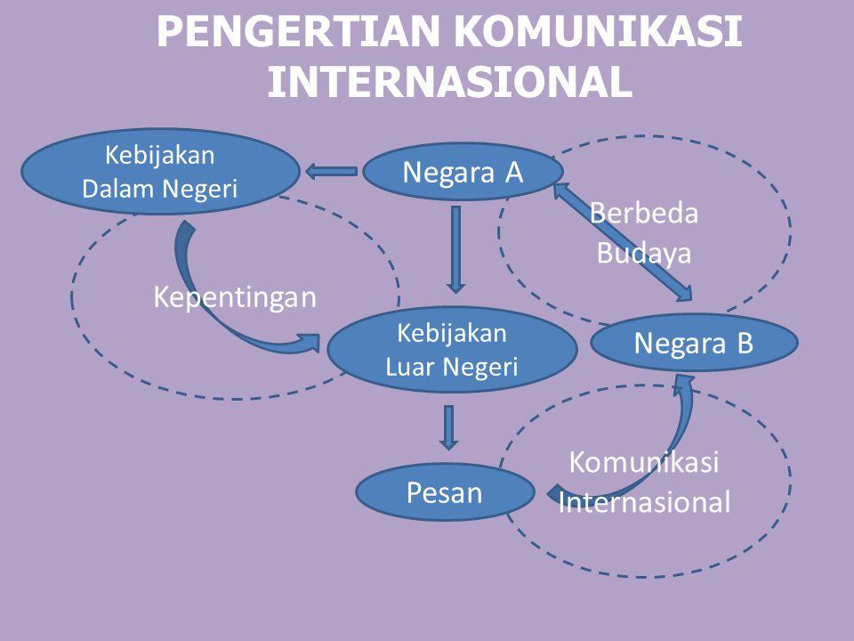 PENGERTIAN KOMUNIKASI INTERNASIONAL