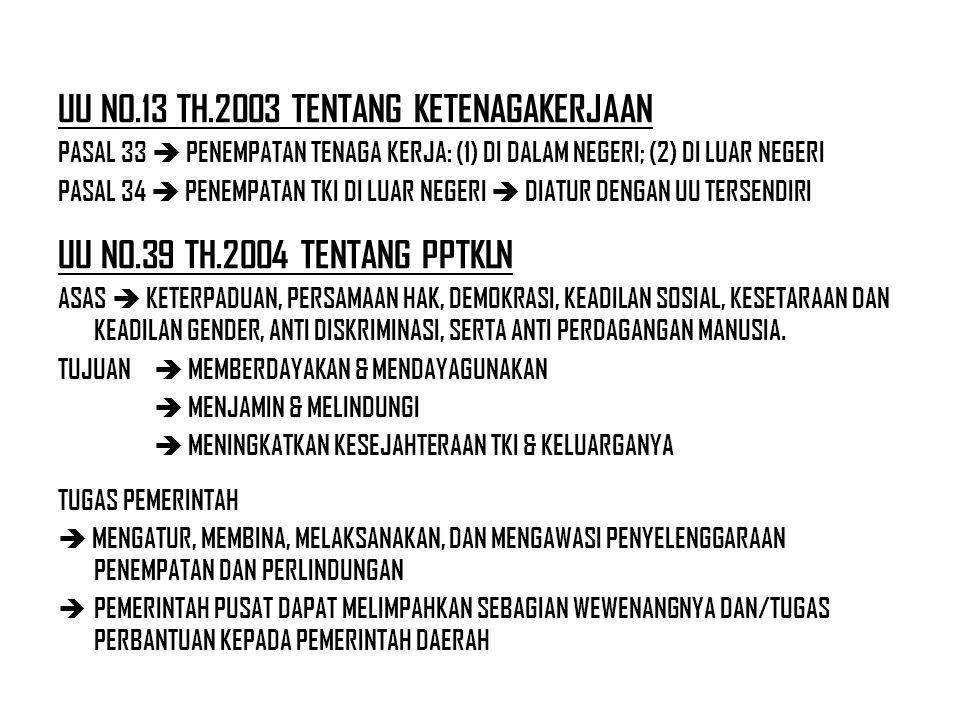 UU NO.13 TH.2003 TENTANG KETENAGAKERJAAN