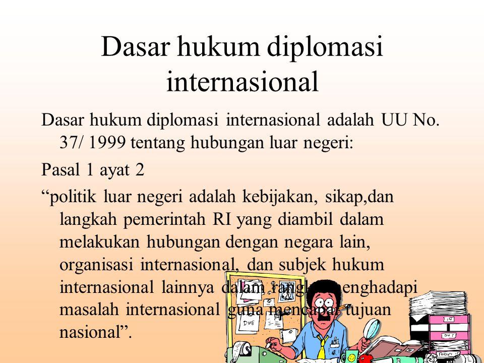 Dasar hukum diplomasi internasional