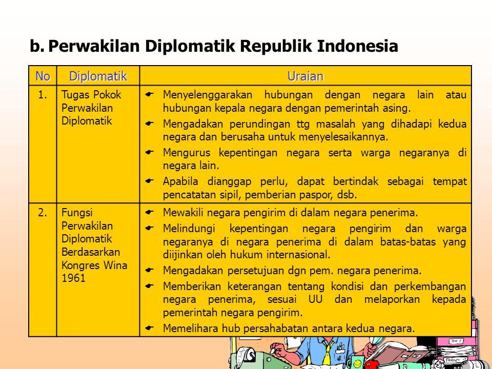 Perwakilan Diplomatik Republik Indonesia
