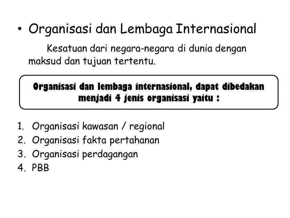 Organisasi dan Lembaga Internasional