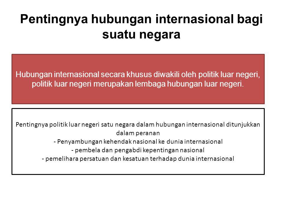Pentingnya hubungan internasional bagi suatu negara
