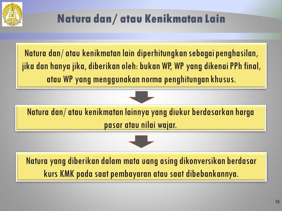 Natura dan/ atau Kenikmatan Lain