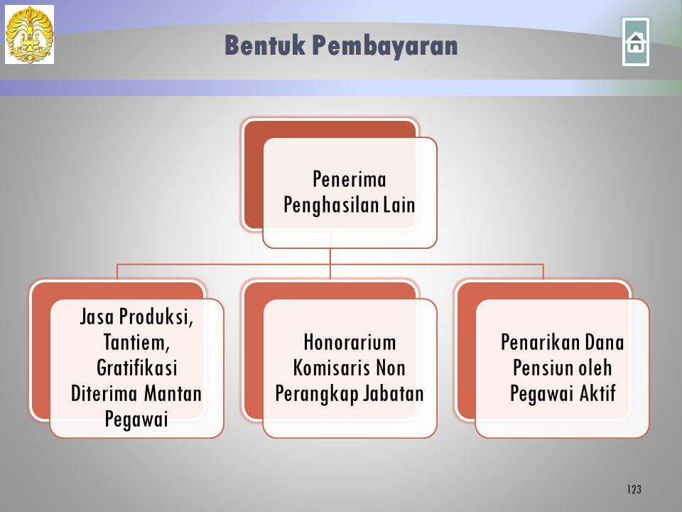 Bentuk Pembayaran Penerima Penghasilan Lain. Jasa Produksi, Tantiem, Gratifikasi Diterima Mantan Pegawai.