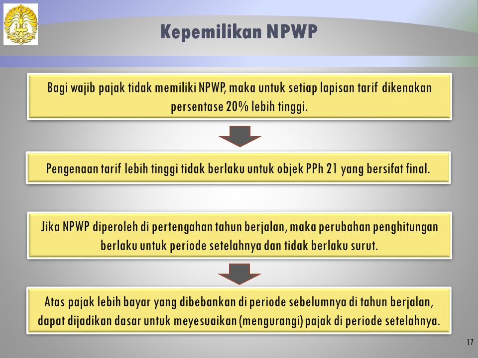 Kepemilikan NPWP Bagi wajib pajak tidak memiliki NPWP, maka untuk setiap lapisan tarif dikenakan persentase 20% lebih tinggi.