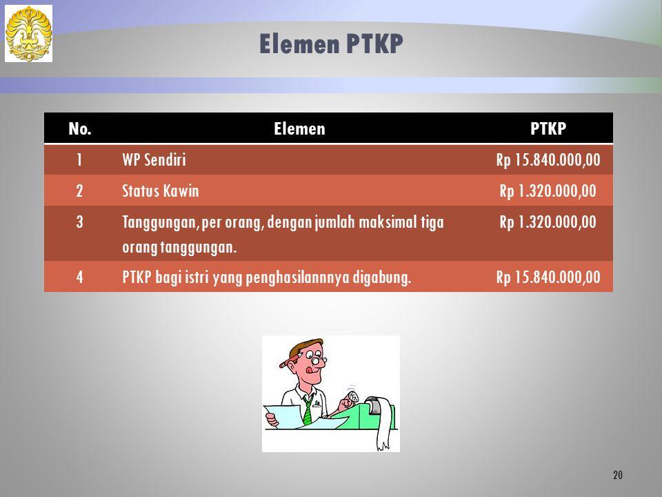 Elemen PTKP No. Elemen PTKP 1 WP Sendiri Rp 15.840.000,00 2