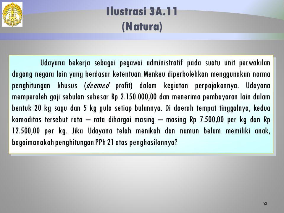 Ilustrasi 3A.11 (Natura)
