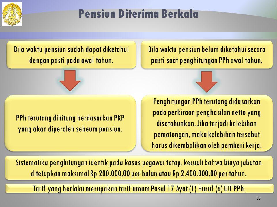 Pensiun Diterima Berkala