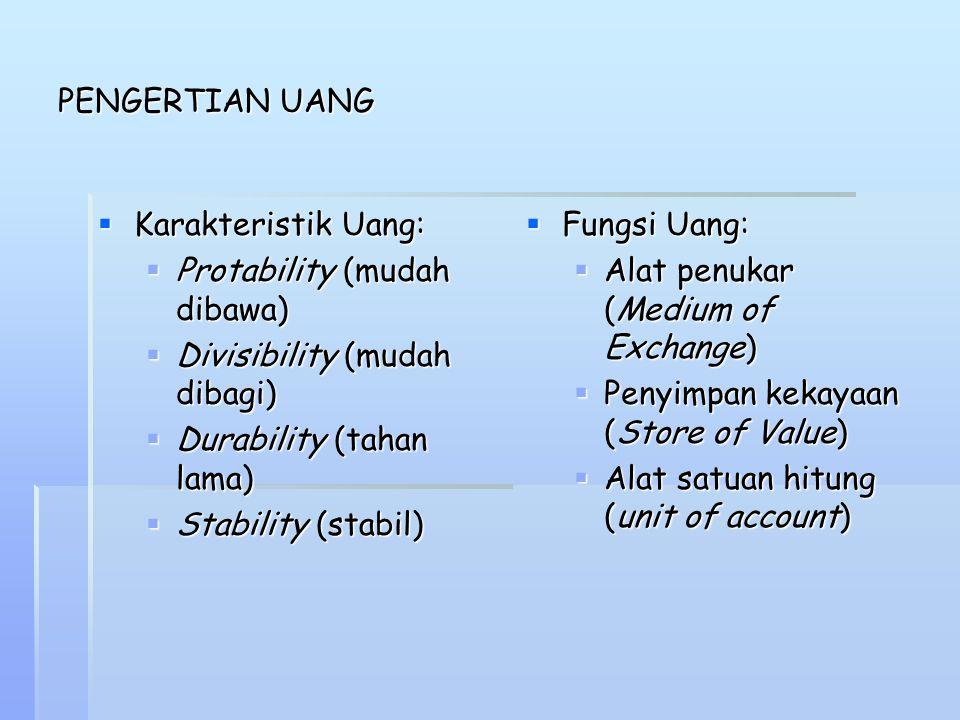 PENGERTIAN UANG Karakteristik Uang: Protability (mudah dibawa) Divisibility (mudah dibagi) Durability (tahan lama)