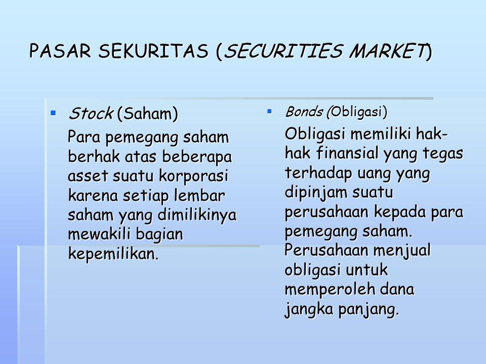 PASAR SEKURITAS (SECURITIES MARKET)