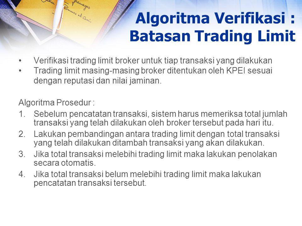 Algoritma Verifikasi : Batasan Trading Limit