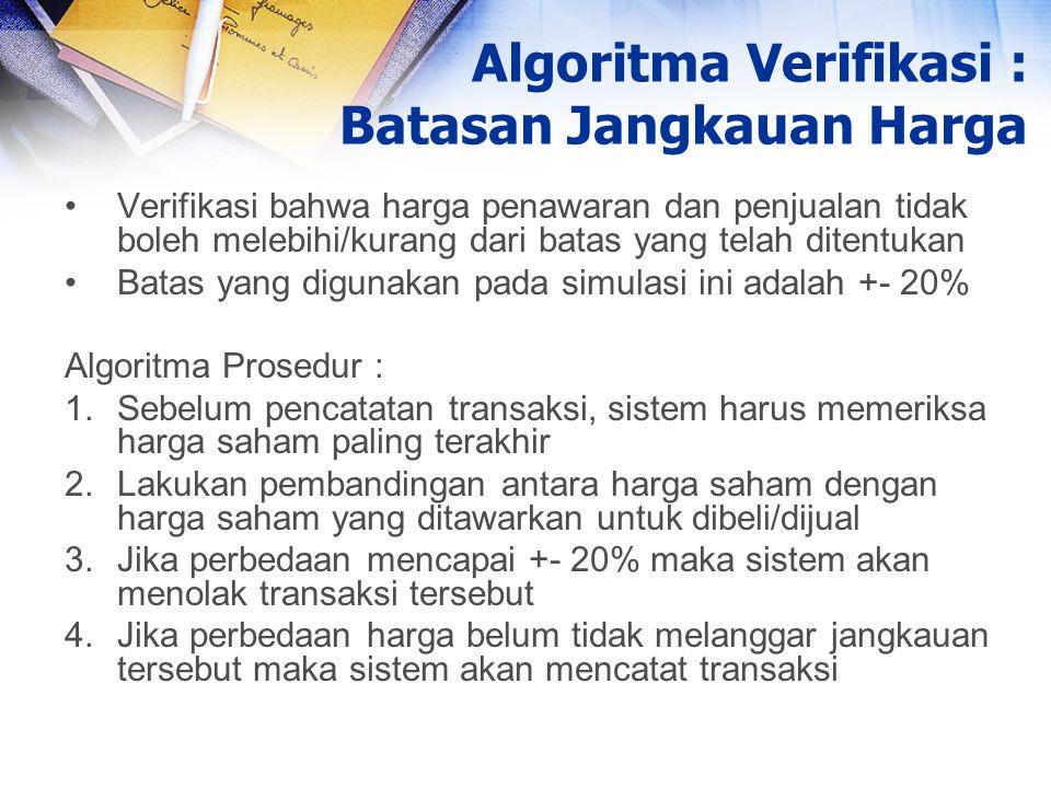 Algoritma Verifikasi : Batasan Jangkauan Harga