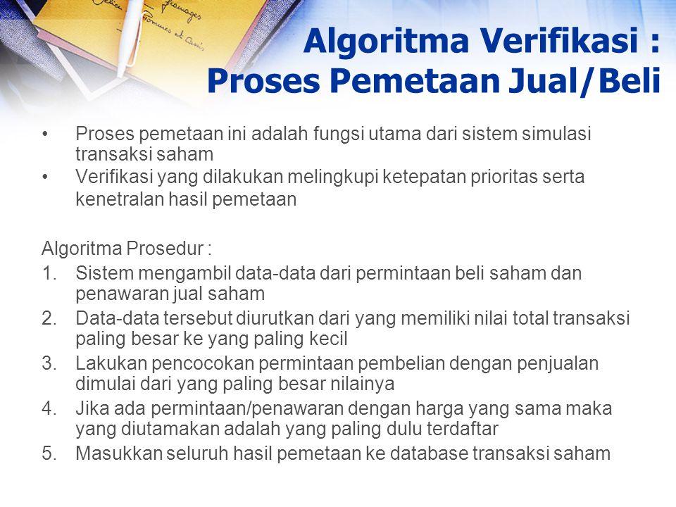 Algoritma Verifikasi : Proses Pemetaan Jual/Beli