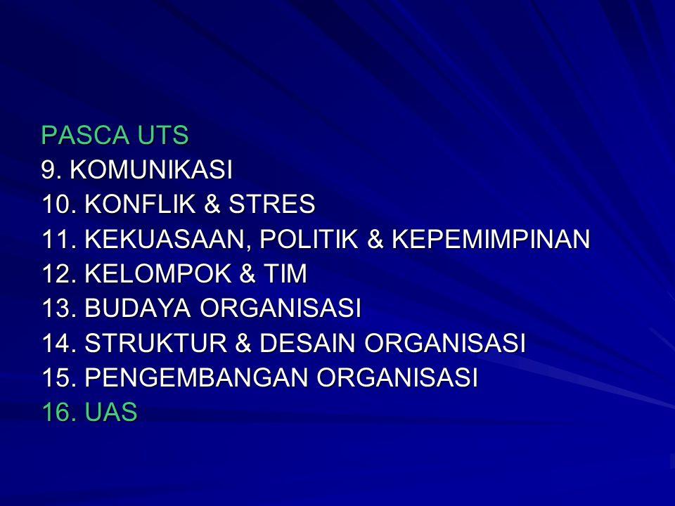 PASCA UTS 9. KOMUNIKASI. 10. KONFLIK & STRES. 11. KEKUASAAN, POLITIK & KEPEMIMPINAN. 12. KELOMPOK & TIM.